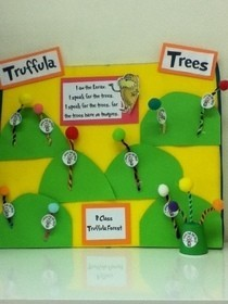 Truffula Trees