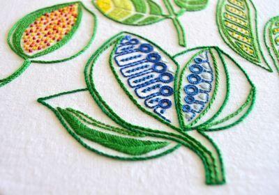 Medium leafytropics2w kellyfletcher
