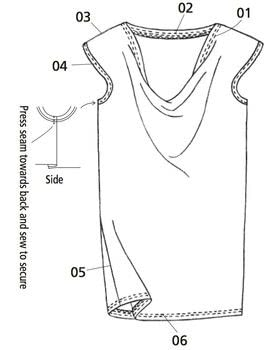 She Wears the Pants .  Free tutorial with pictures on how to sew a hand sewn dress in 6 steps by sewing and dressmaking with fabric. How To posted by Tuttle Publishing.  in the Sewing section Difficulty: 3/5. Cost: 3/5.