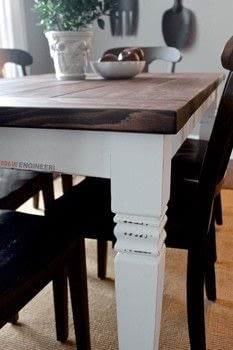 Build an Easy DIY Farm Table .  Free tutorial with pictures on how to make a table in 6 steps by woodworking with wood, wood, and table legs. How To posted by Rogue Engineer.  in the Home + DIY section Difficulty: 3/5. Cost: 3/5.