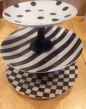 .  Make a cake stand Version posted by Janell P. Difficulty: Easy. Cost: Cheap.