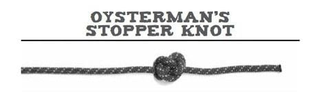 Prepper's Guide to Knots .  Free tutorial with pictures on how to tie a knot in under 5 minutes by knotting with rope. How To posted by Ulysses Press.  in the Other section Difficulty: Easy. Cost: No cost. Steps: 5