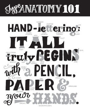 Hand-Lettering for Everyone .  Free tutorial with pictures on how to create art / a model in under 20 minutes by creating with pencil. How To posted by Michael O'Mara Books.  in the Art section Difficulty: Simple. Cost: No cost. Steps: 8