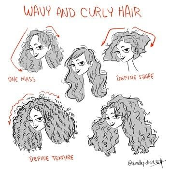 Wavy and Curly Hair .  Free tutorial with pictures on how to draw & paint a piece of character art in under 15 minutes by drawing with pencil and paper. How To posted by Danielle Pioli.  in the Art section Difficulty: Easy. Cost: No cost. Steps: 1