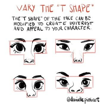 Vary the T Shape .  Free tutorial with pictures on how to draw & paint a piece of character art in under 20 minutes by drawing with pencil and paper. How To posted by Danielle Pioli.  in the Art section Difficulty: Simple. Cost: No cost. Steps: 1