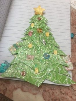 A new spin on my old origami Christmas tree making/ decorating tradition .  Cut a piece of papercutting in under 90 minutes by creating, drawing, decorating, embellishing, papercrafting, paper folding, and scrapbooking with sparkle mod podge, paper, and glue. Inspired by gifts, christmas, and trees. Creation posted by Kinhime Dragon.  in the Papercraft section Difficulty: Easy. Cost: No cost.