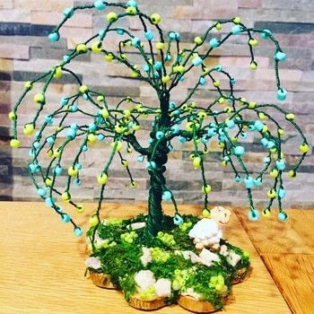 .  Make a wire tree in under 60 minutes Inspired by trees. Version posted by Beatrice R. Difficulty: Simple. Cost: 3/5.
