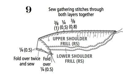 How to make a dress. Dress With Shoulder Ruffles - Step 10