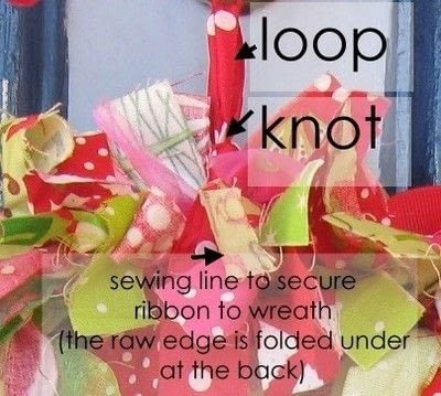 How to make a fabric wreath. Bell And Bird Christmas Wreath - Step 4