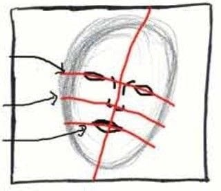 How to make a drawing. The Halfway Rule - Step 3