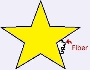 How to make a shape plushie. Titanic Star Plushie - Step 2