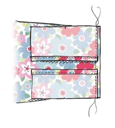 How to make a sewing machine covers. Cath Kidston Sewing Machine Cover - Step 3