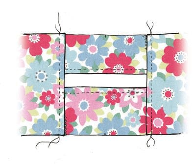 How to make a sewing machine covers. Cath Kidston Sewing Machine Cover - Step 4