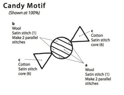 How to make a cardigan. Candy Cardigan - Step 2