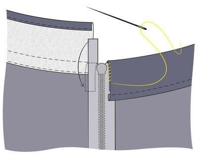How to sew a hand sewn dress. Peplum Dress - Step 17