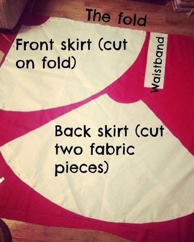 How to make a circle skirt. How To Make A Circle Skirt - Step 3