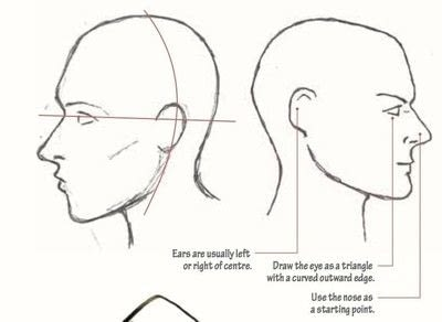 How to make a drawing. Easy Profiles - Step 1