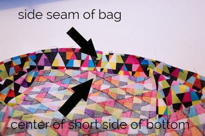 How to make a reversible tote. Reversible Shopper Tote - Step 4