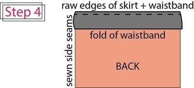 How to make a pencil skirt. Flat Front Elastic Waist Pencil Skirt - Step 4
