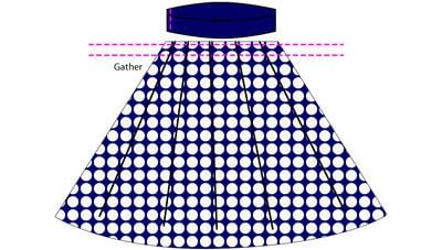 How to sew a gathered skirt. Nautical Sailor Skirt - Step 7