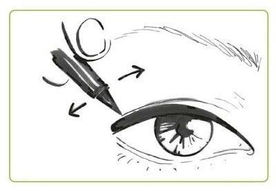 How to create a cat eye. The Feline Flick - Step 2