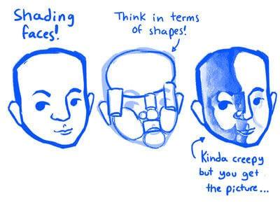 How to make a drawing. Tutorial: Jake Draws Shadows - Step 5