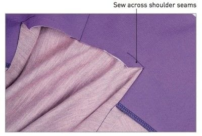 How to sew . Shawl Collar - Step 18