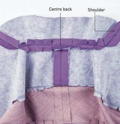 How to sew . Shawl Collar - Step 22