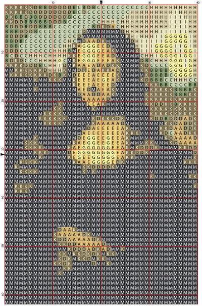 How to cross stitch art. Mona Lisa Cross Stitch - Step 1