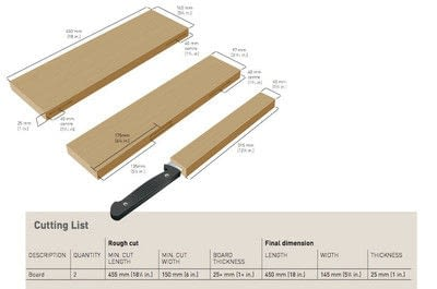 How to make a kitchen project / dining project. Breadboard With Knife - Step 1