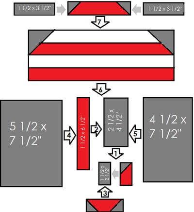 How to make a patchwork quilt. Umbrella Quilt Block - Step 5