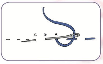 How to stitch . Running Stitch - Step 1