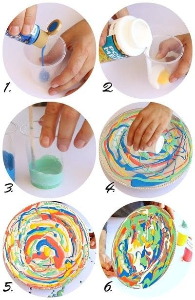 How to make a plate. Flow Painted Dishes - Step 2