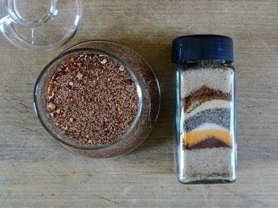 How to cook a meat / tofu dish. Grilling Rub Recipe - Step 3