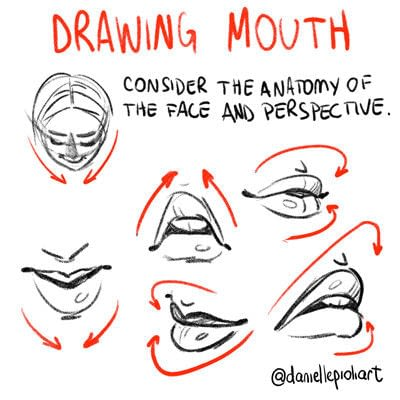 How to draw & paint a piece of character art. Drawing Mouth - Step 1