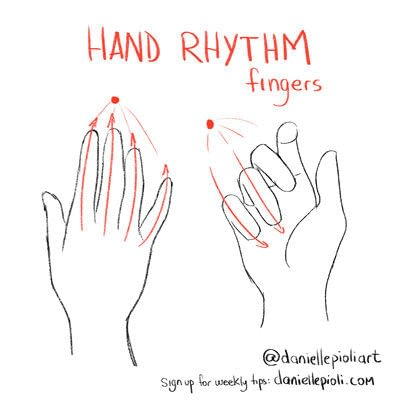 How to draw & paint a piece of character art. Hand Rhythm - Step 1