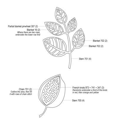 How to embroider . Leafy Tropics - Step 3
