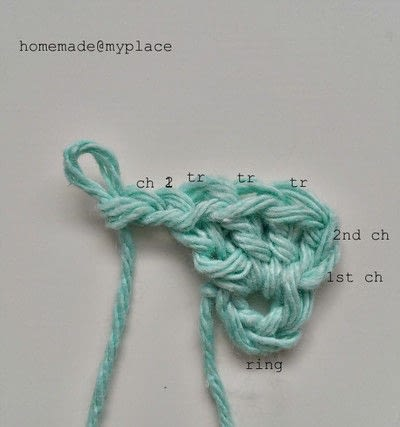 How to crochet a granny square. How To Crochet A Basic Granny Triangle - Step 1