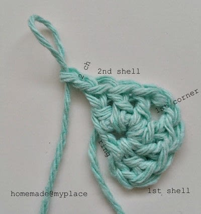 How to crochet a granny square. How To Crochet A Basic Granny Triangle - Step 2