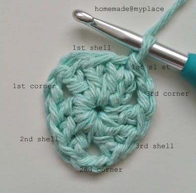 How to crochet a granny square. How To Crochet A Basic Granny Triangle - Step 4