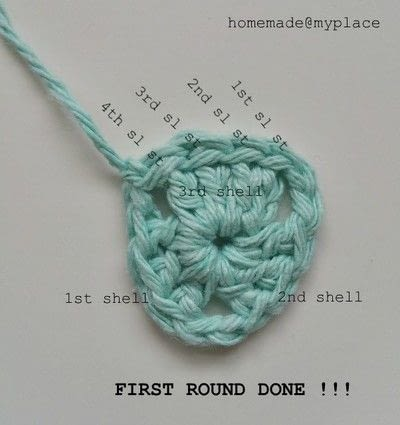 How to crochet a granny square. How To Crochet A Basic Granny Triangle - Step 5