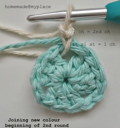 How to crochet a granny square. How To Crochet A Basic Granny Triangle - Step 6