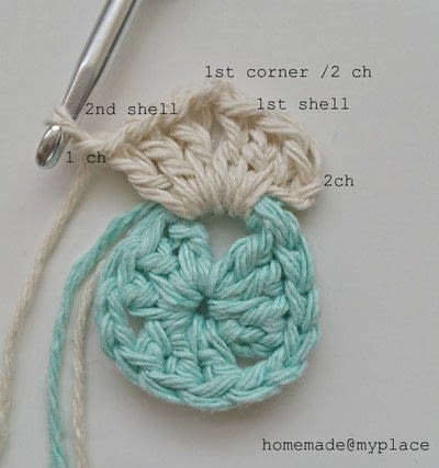 How to crochet a granny square. How To Crochet A Basic Granny Triangle - Step 7