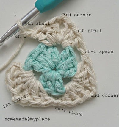 How to crochet a granny square. How To Crochet A Basic Granny Triangle - Step 9