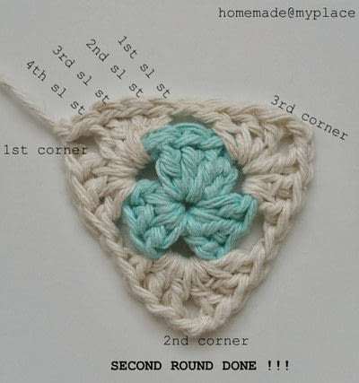 How to crochet a granny square. How To Crochet A Basic Granny Triangle - Step 11