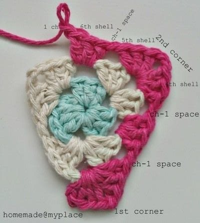 How to crochet a granny square. How To Crochet A Basic Granny Triangle - Step 13