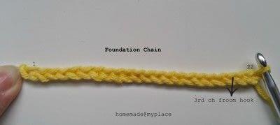 How to make a crochet. How To Crochet An Oval Shape - Step 1