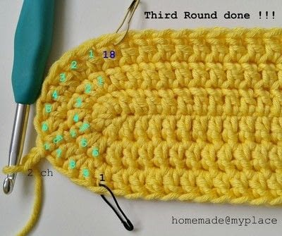 How to make a crochet. How To Crochet An Oval Shape - Step 19