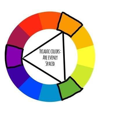 How to create art / a model. Color Harmony  - Step 3