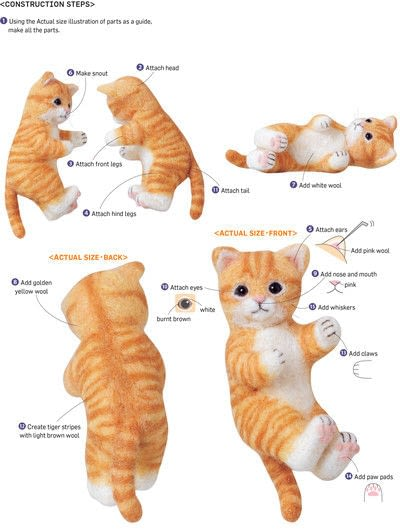 How to make a cat plushie. Needle Felted Tabby Cat - Step 2